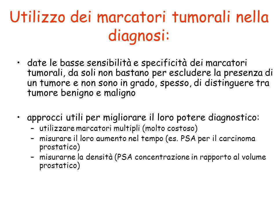 Utilizzo dei marcatori tumorali nella diagnosi: