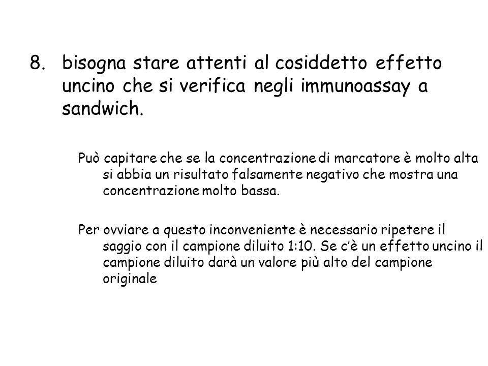 bisogna stare attenti al cosiddetto effetto uncino che si verifica negli immunoassay a sandwich.