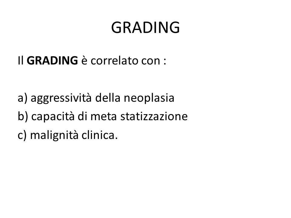 GRADING Il GRADING è correlato con : a) aggressività della neoplasia b) capacità di meta statizzazione c) malignità clinica.
