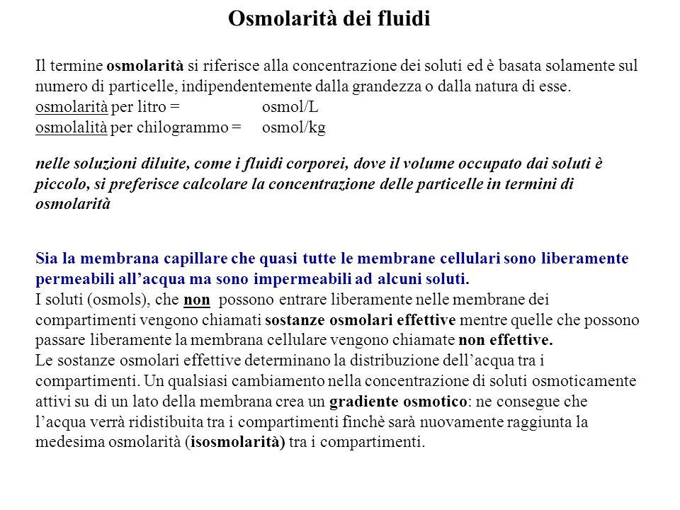 Osmolarità dei fluidi