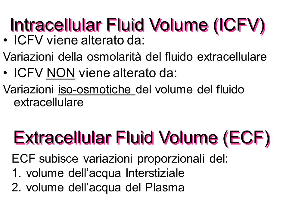 Intracellular Fluid Volume (ICFV)