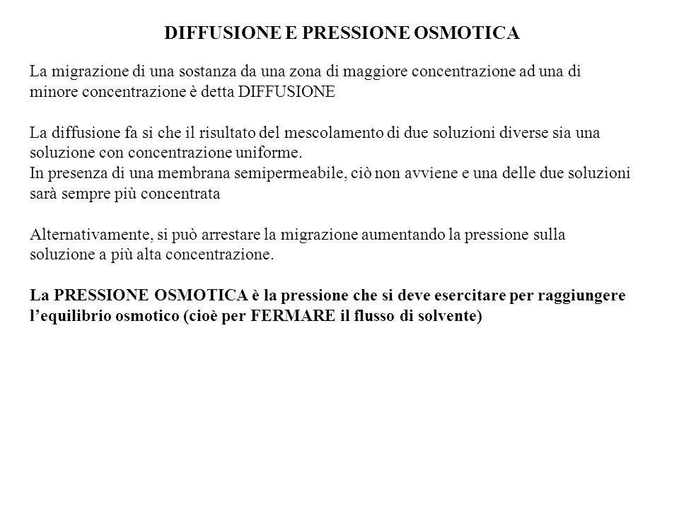 DIFFUSIONE E PRESSIONE OSMOTICA