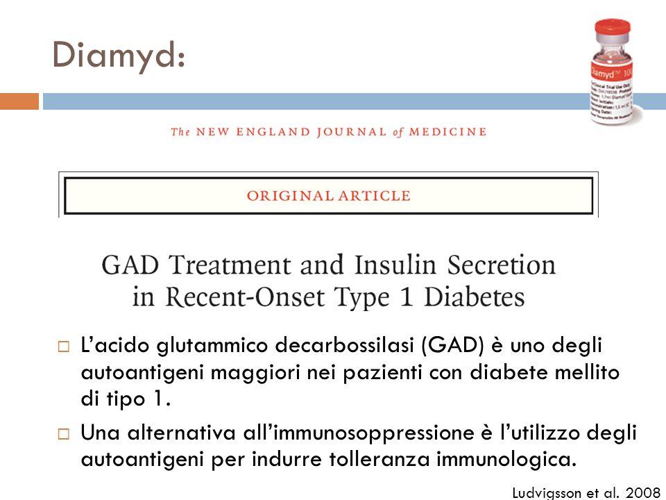 Diamyd: L'acido glutammico decarbossilasi (GAD) è uno degli autoantigeni maggiori nei pazienti con diabete mellito di tipo 1.