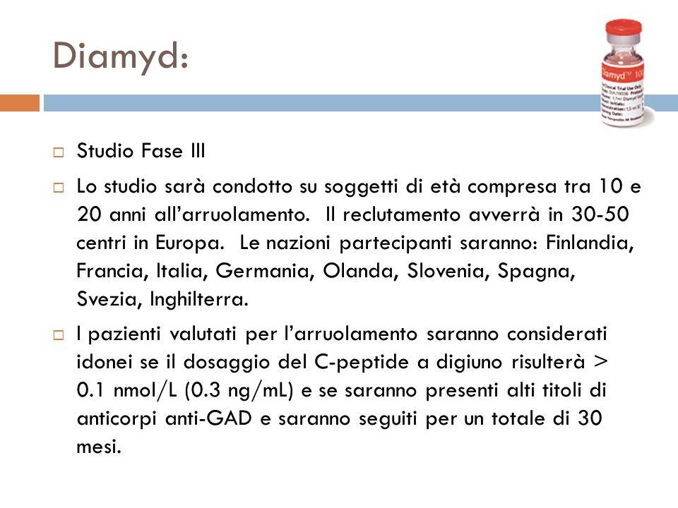 Diamyd: Studio Fase III