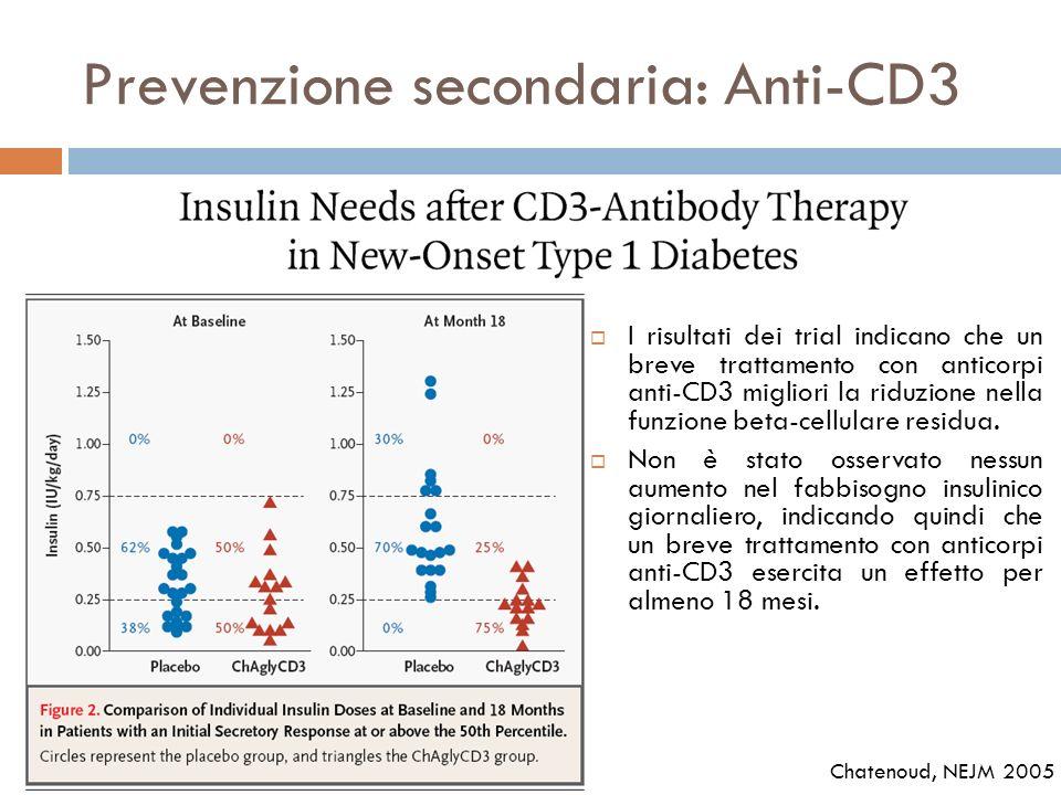Prevenzione secondaria: Anti-CD3