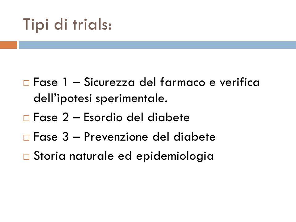 Tipi di trials: Fase 1 – Sicurezza del farmaco e verifica dell'ipotesi sperimentale. Fase 2 – Esordio del diabete.
