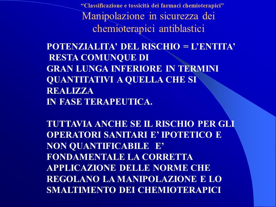 Manipolazione in sicurezza dei chemioterapici antiblastici