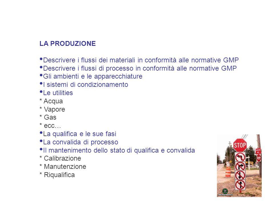 LA PRODUZIONE Descrivere i flussi dei materiali in conformità alle normative GMP. Descrivere i flussi di processo in conformità alle normative GMP.