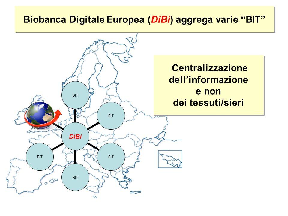 Biobanca Digitale Europea (DiBi) aggrega varie BIT