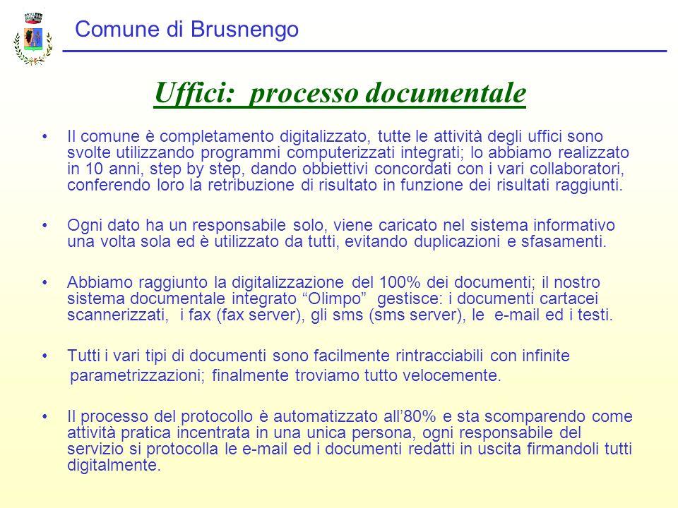Uffici: processo documentale
