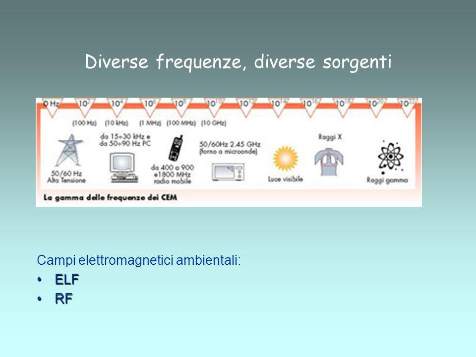 Diverse frequenze, diverse sorgenti