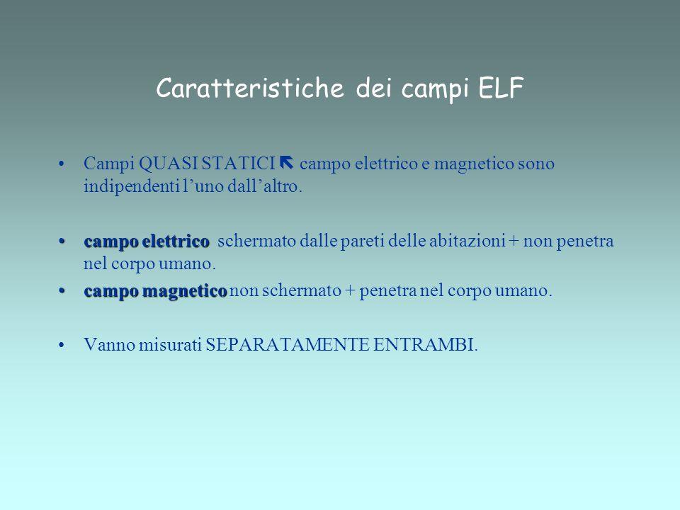 Caratteristiche dei campi ELF