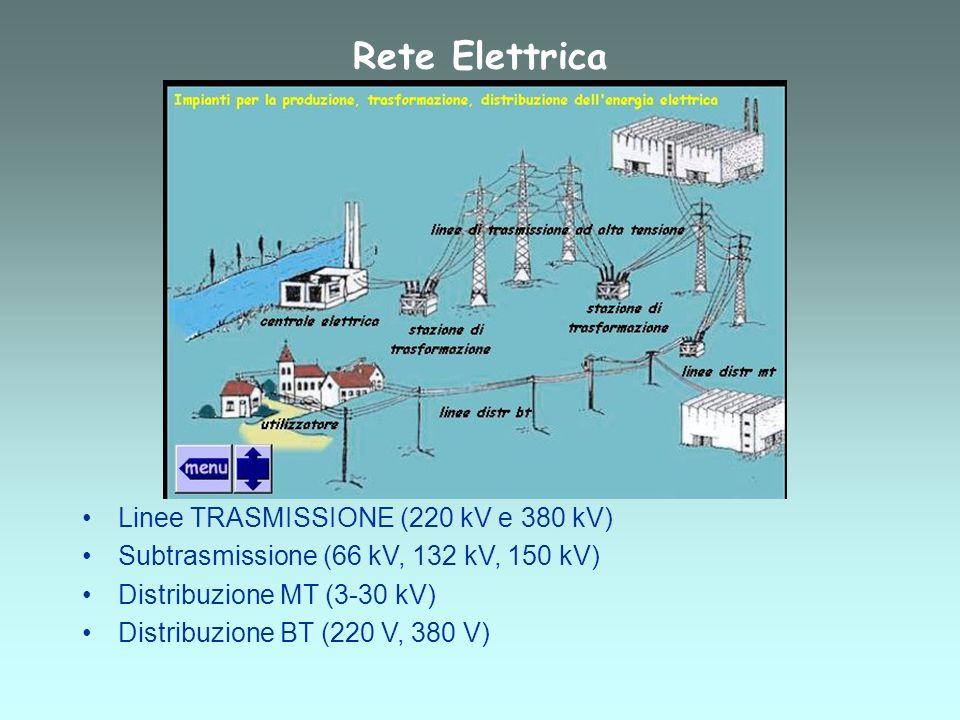 Rete Elettrica Linee TRASMISSIONE (220 kV e 380 kV)