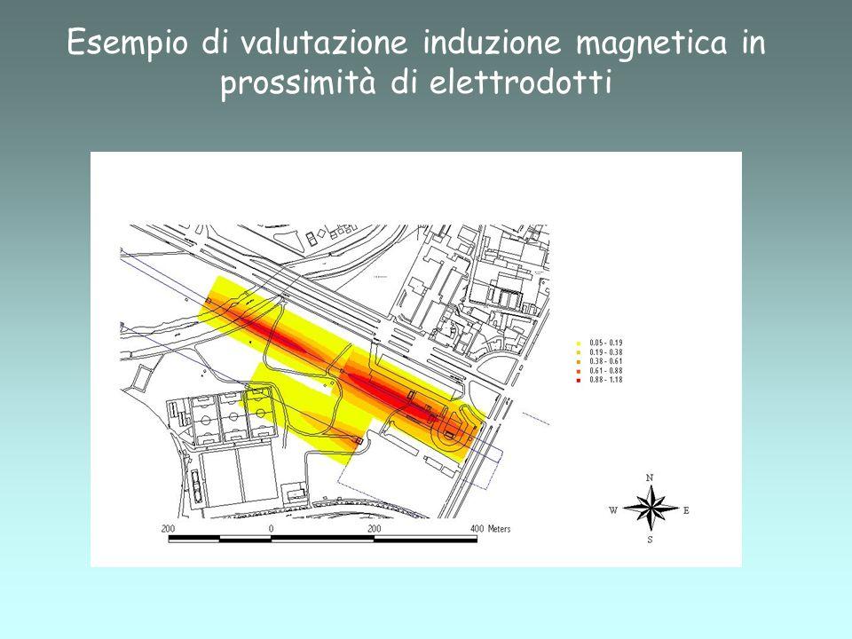 Esempio di valutazione induzione magnetica in prossimità di elettrodotti