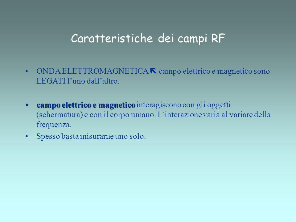 Caratteristiche dei campi RF
