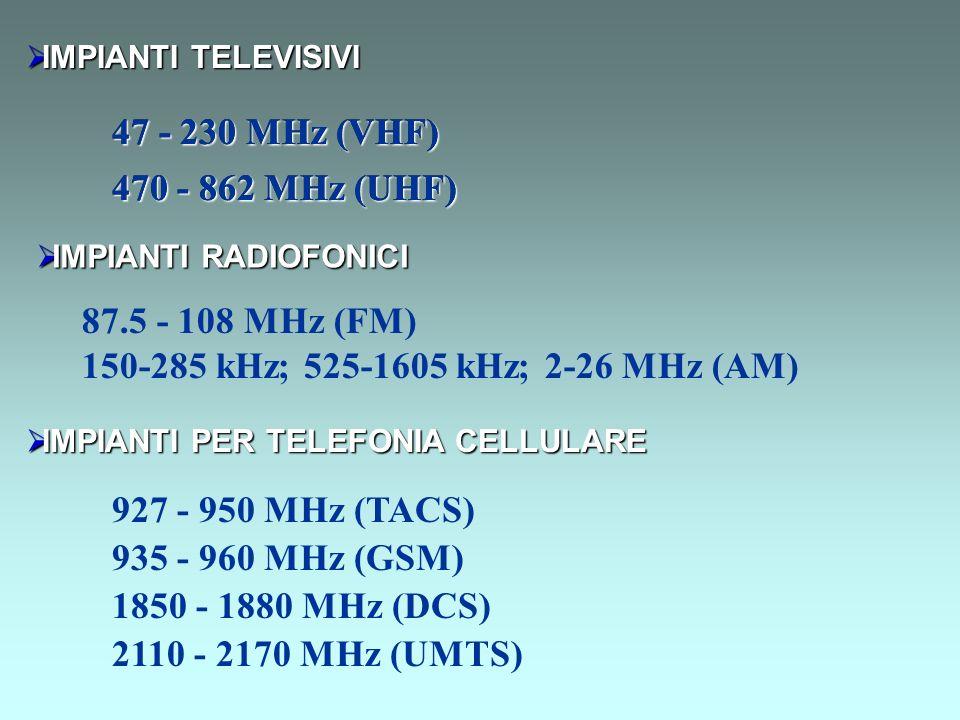 47 - 230 MHz (VHF) 470 - 862 MHz (UHF) 47 - 230 MHz (VHF)