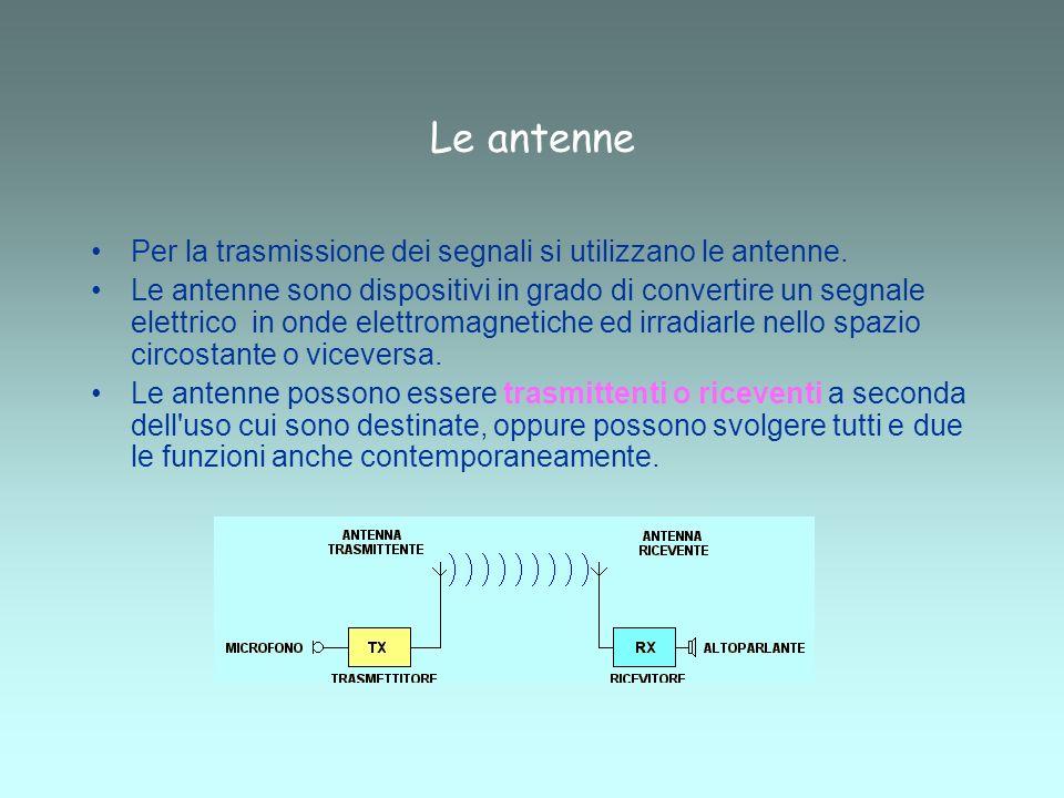 Le antenne Per la trasmissione dei segnali si utilizzano le antenne.
