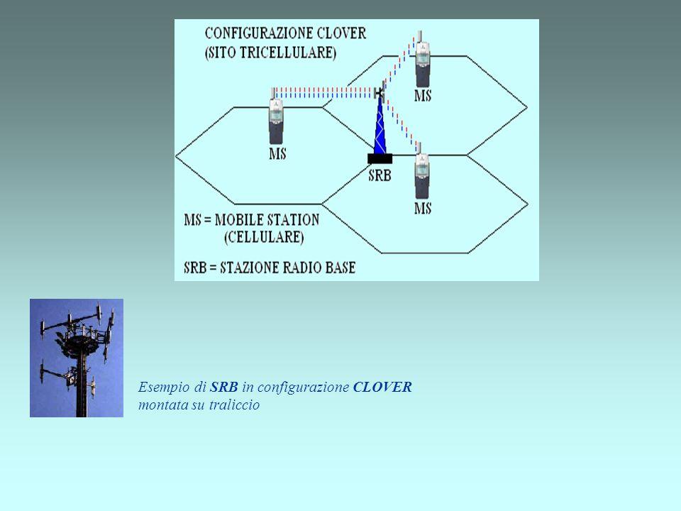 Esempio di SRB in configurazione CLOVER
