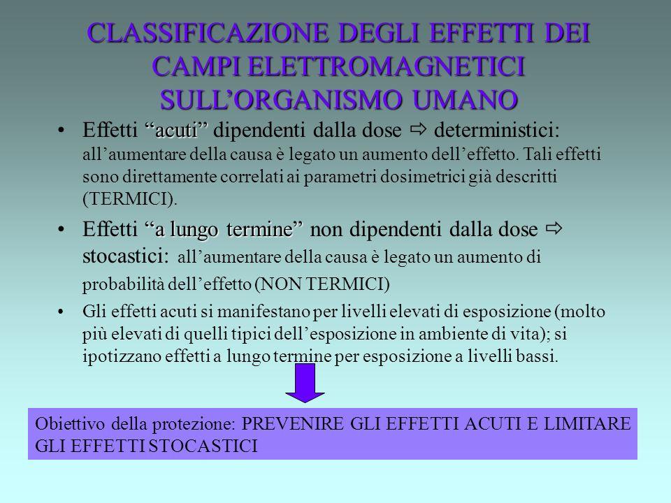 CLASSIFICAZIONE DEGLI EFFETTI DEI CAMPI ELETTROMAGNETICI SULL'ORGANISMO UMANO