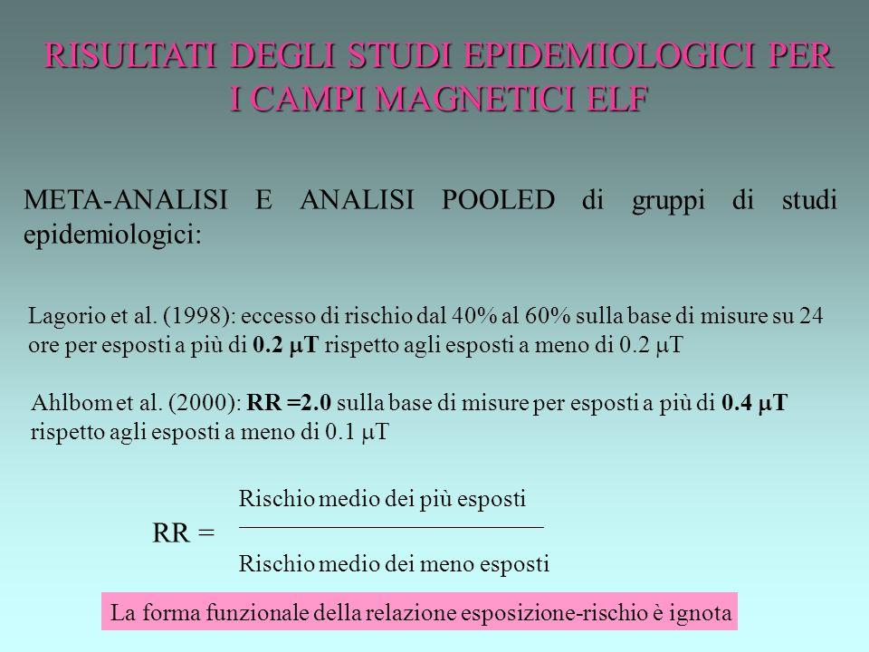 RISULTATI DEGLI STUDI EPIDEMIOLOGICI PER I CAMPI MAGNETICI ELF