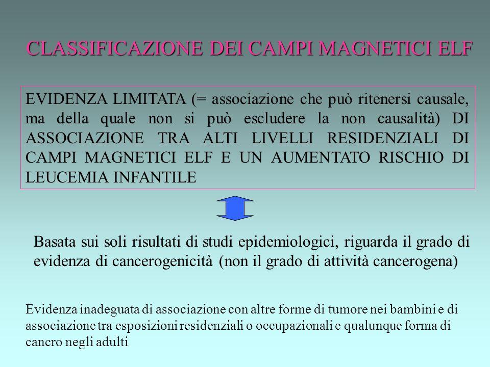 CLASSIFICAZIONE DEI CAMPI MAGNETICI ELF