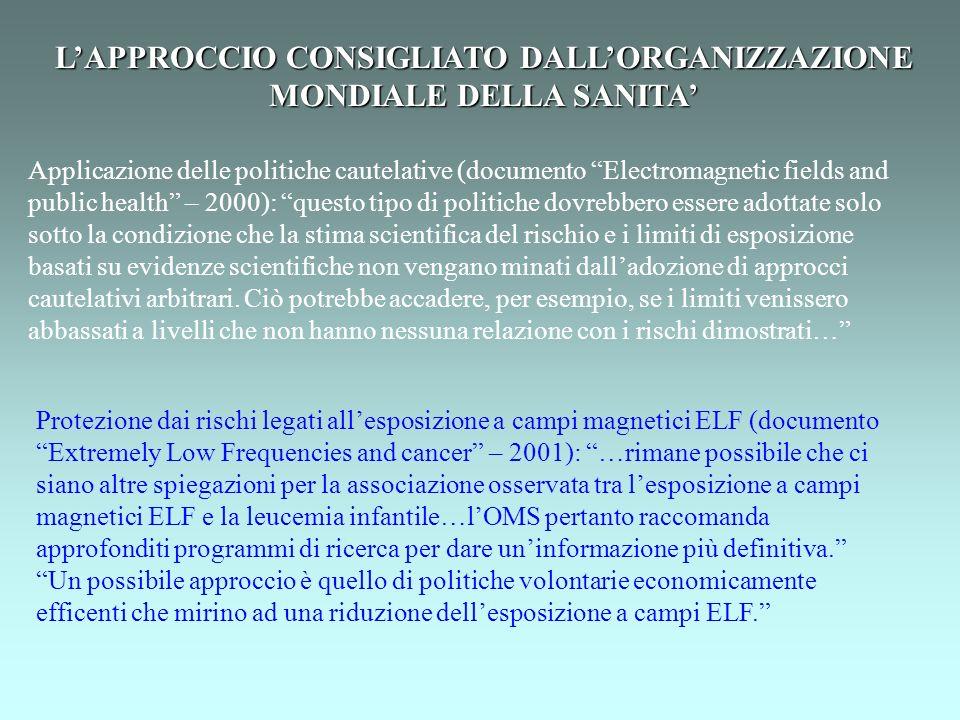 L'APPROCCIO CONSIGLIATO DALL'ORGANIZZAZIONE MONDIALE DELLA SANITA'