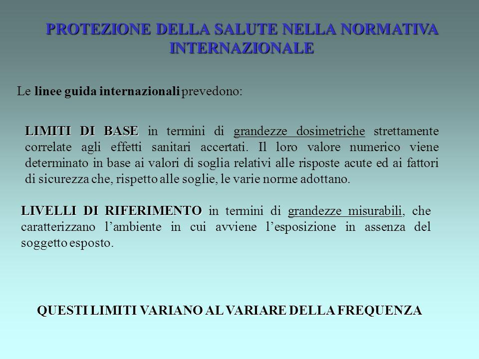 PROTEZIONE DELLA SALUTE NELLA NORMATIVA INTERNAZIONALE