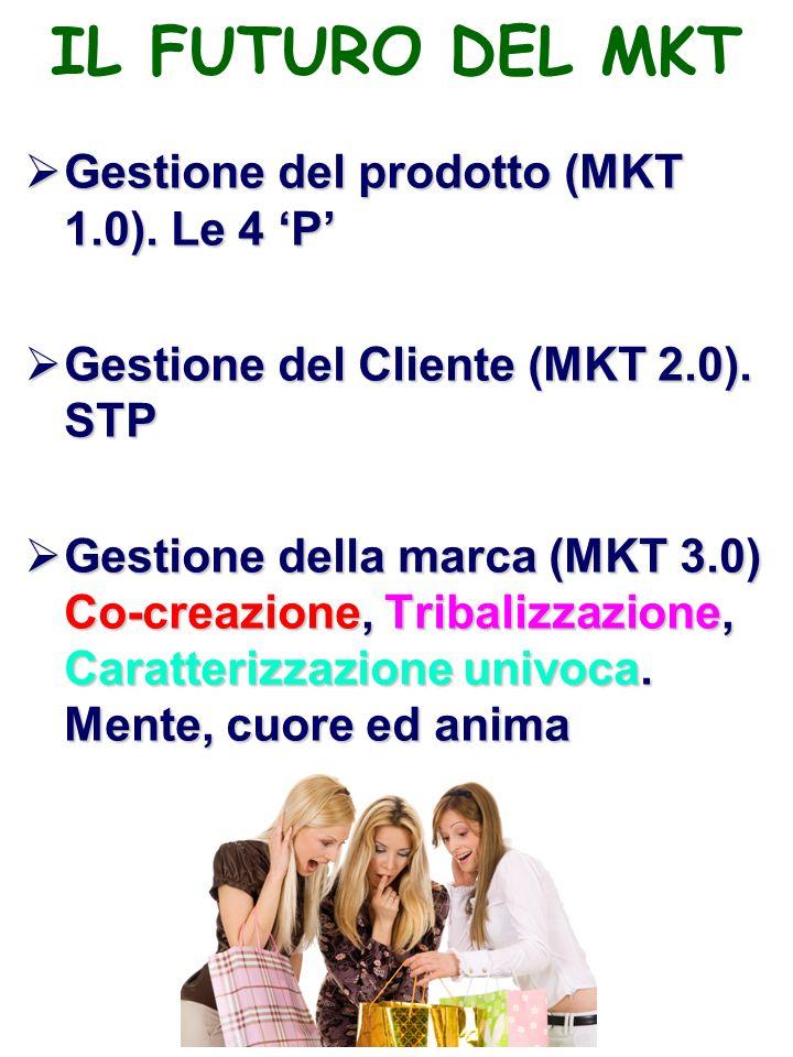 IL FUTURO DEL MKT Gestione del prodotto (MKT 1.0). Le 4 'P'