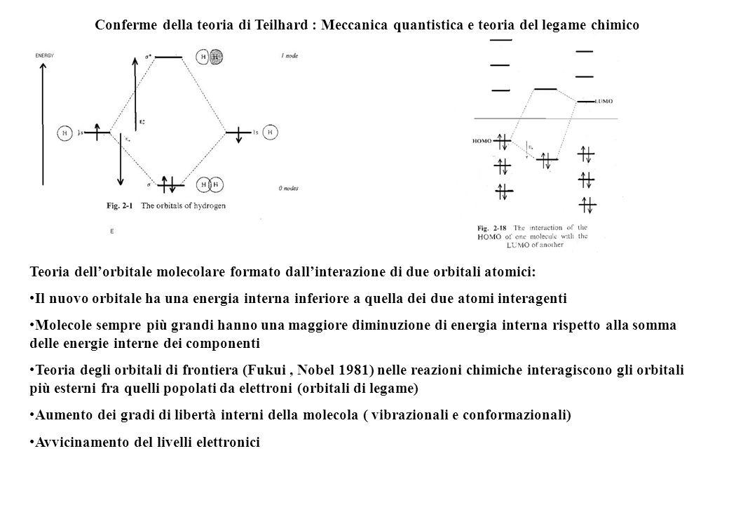 Conferme della teoria di Teilhard : Meccanica quantistica e teoria del legame chimico