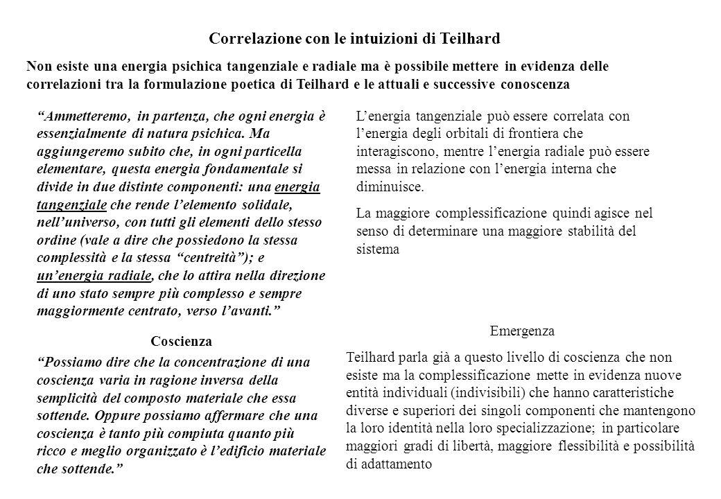 Correlazione con le intuizioni di Teilhard