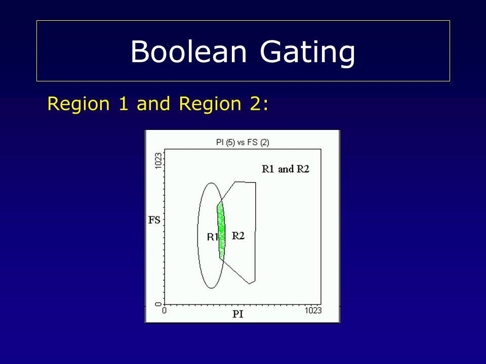Boolean Gating Region 1 and Region 2: