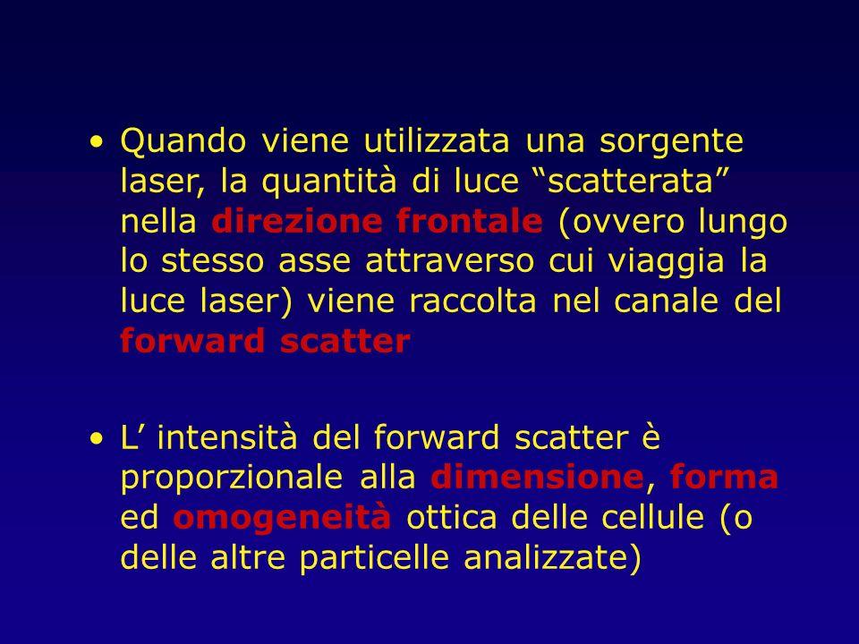 Quando viene utilizzata una sorgente laser, la quantità di luce scatterata nella direzione frontale (ovvero lungo lo stesso asse attraverso cui viaggia la luce laser) viene raccolta nel canale del forward scatter