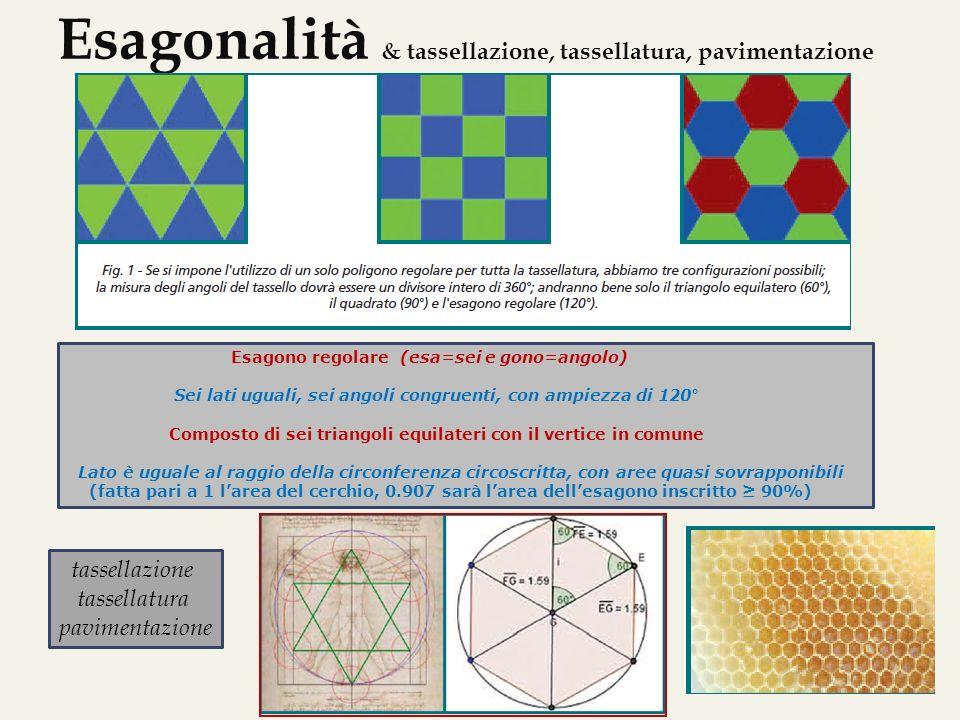 Esagonalità & tassellazione, tassellatura, pavimentazione