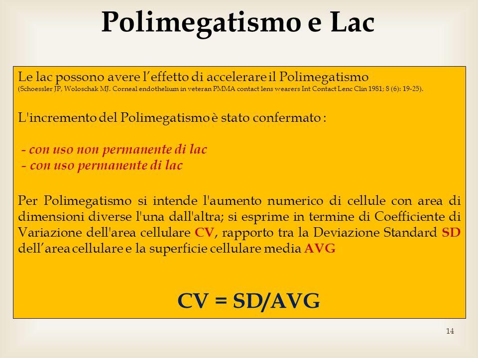 Polimegatismo e Lac CV = SD/AVG