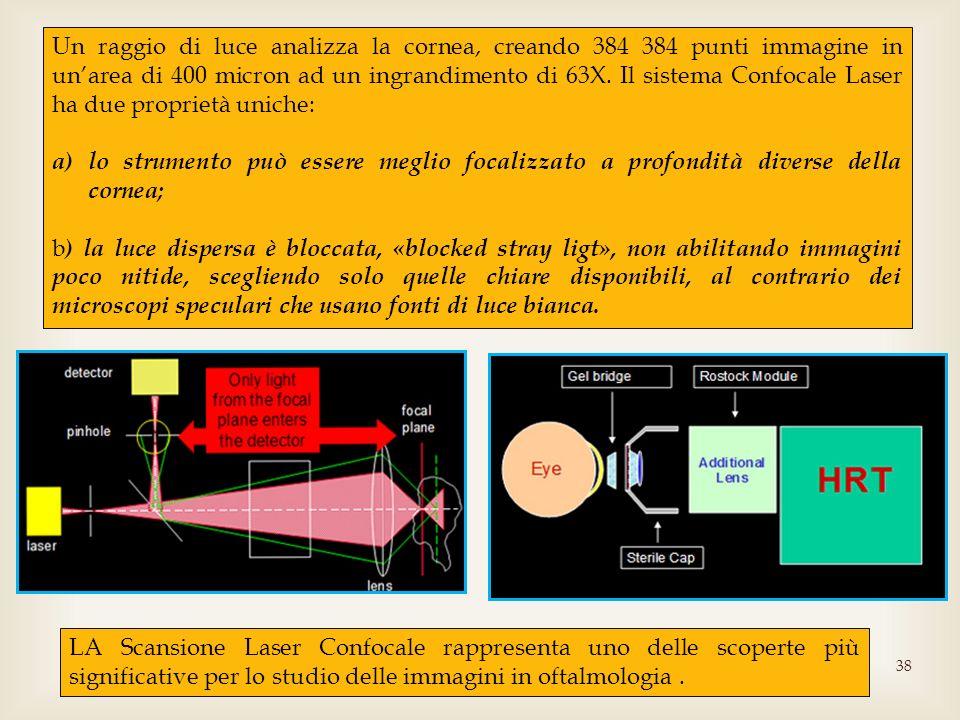 Un raggio di luce analizza la cornea, creando 384 384 punti immagine in un'area di 400 micron ad un ingrandimento di 63X. Il sistema Confocale Laser ha due proprietà uniche:
