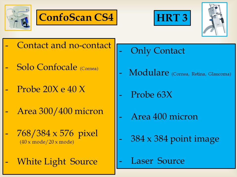ConfoScan CS4 HRT 3 Contact and no-contact Only Contact