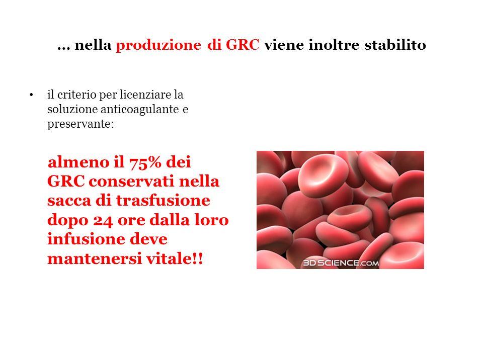 … nella produzione di GRC viene inoltre stabilito