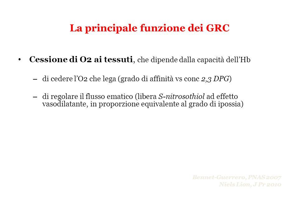 La principale funzione dei GRC