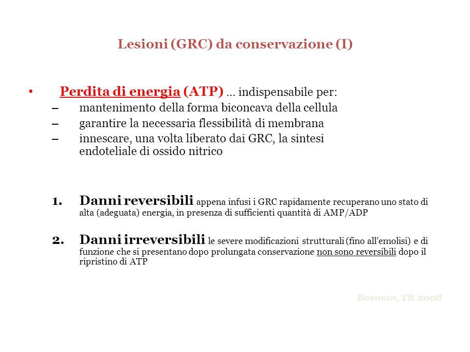 Lesioni (GRC) da conservazione (I)