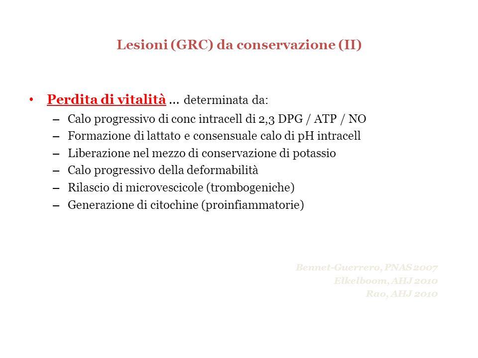 Lesioni (GRC) da conservazione (II)