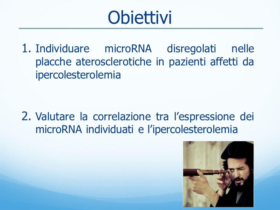 Obiettivi Individuare microRNA disregolati nelle placche aterosclerotiche in pazienti affetti da ipercolesterolemia.