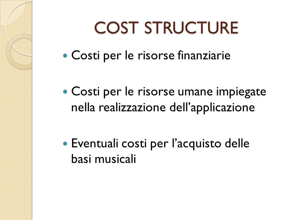 COST STRUCTURE Costi per le risorse finanziarie