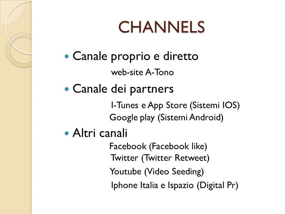 CHANNELS Canale proprio e diretto web-site A-Tono