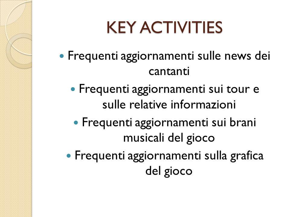KEY ACTIVITIES Frequenti aggiornamenti sulle news dei cantanti