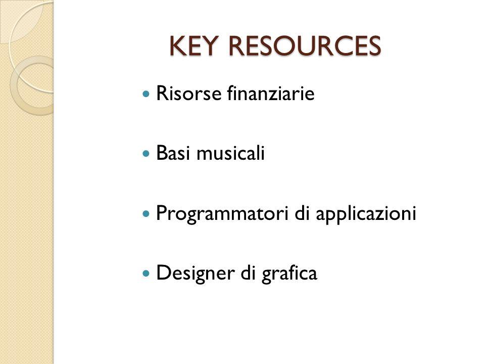 KEY RESOURCES Risorse finanziarie Basi musicali