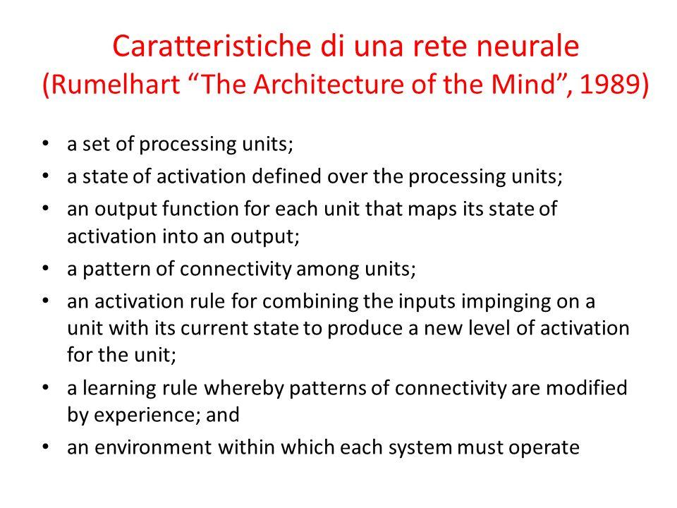 Caratteristiche di una rete neurale (Rumelhart The Architecture of the Mind , 1989)