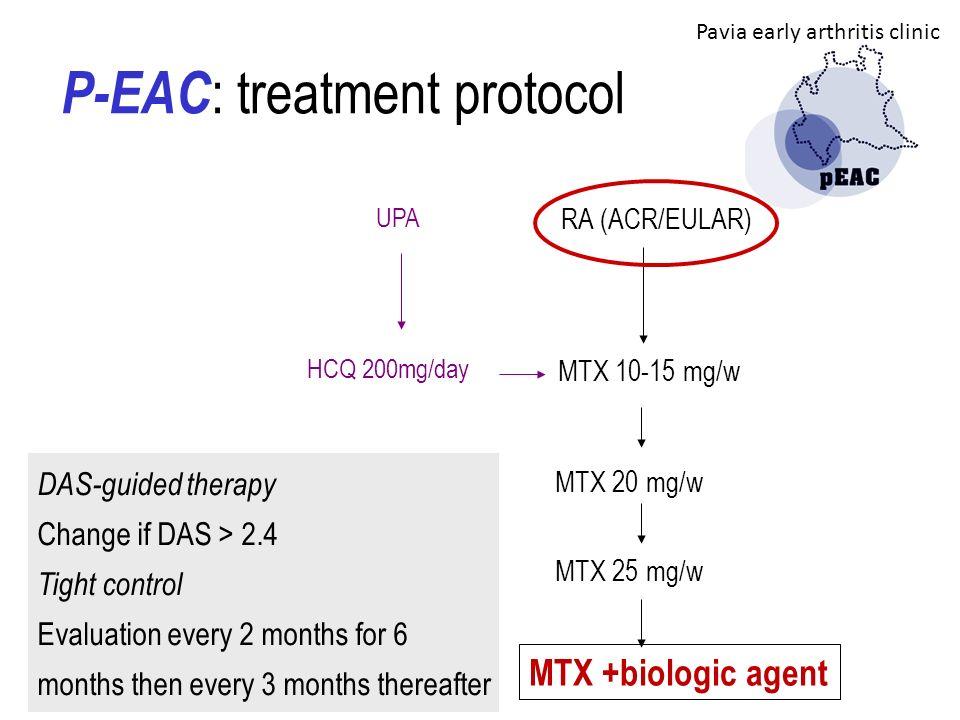 P-EAC: treatment protocol