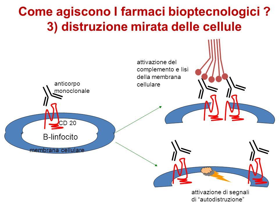 Come agiscono I farmaci bioptecnologici