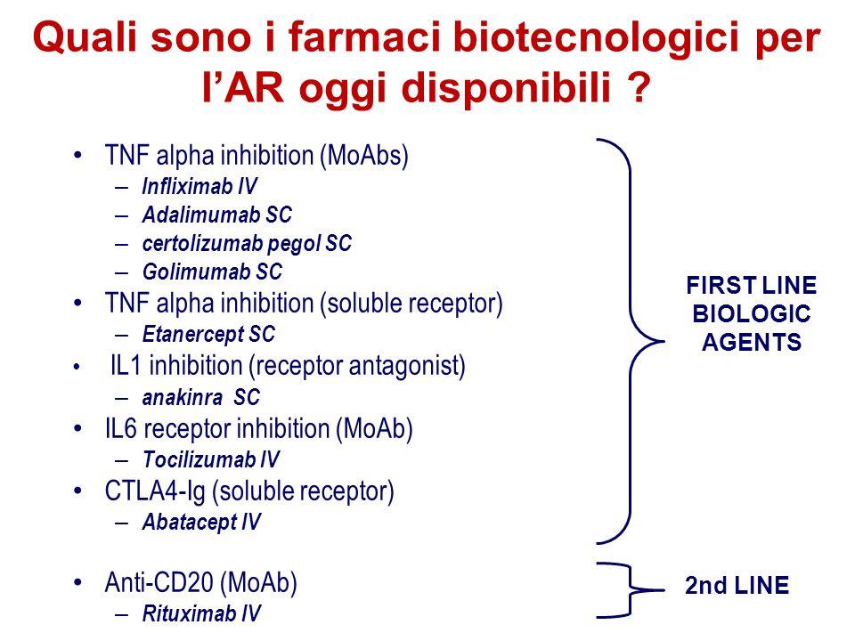 Quali sono i farmaci biotecnologici per l'AR oggi disponibili