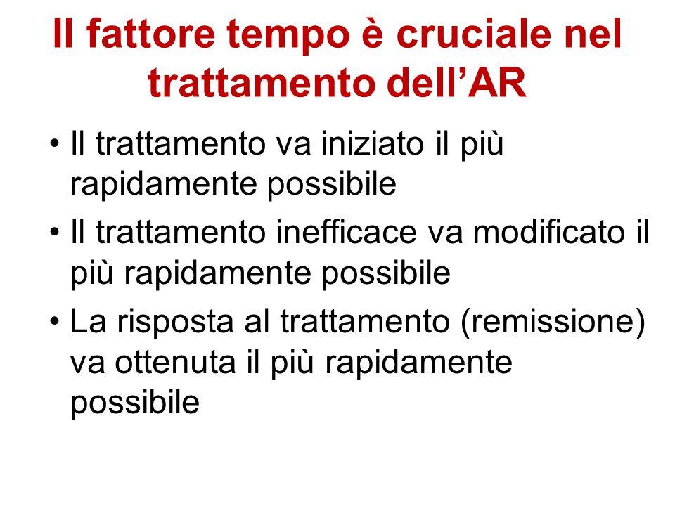 Il fattore tempo è cruciale nel trattamento dell'AR